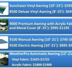 Electric Awning For Rv Rv Repairs Mobile Rv Awning Repair Mobile Rv Awning Repair Awnings