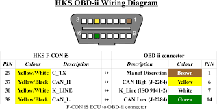 ford obd ii wiring diagram ford wiring diagram instructions