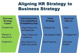 hr development plan template human resources strategic plan example hatch urbanskript co