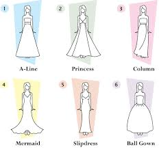 types of wedding dress styles bridal gown shopping do s and don ts a touch of white