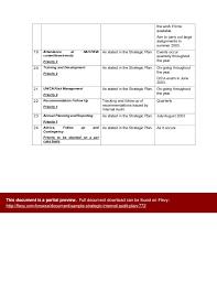 audit strategic plan template 28 images sle strategic audit