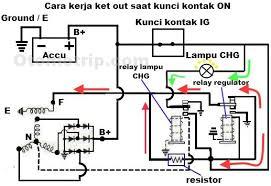 prinsip kerja ket out atau regulator mekanik alternator mobil