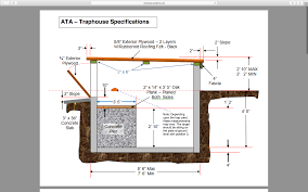 internal trap house dimensions machine placement trap