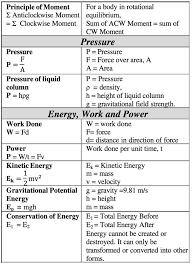 physics unit 2 equation sheet a level tessshlo