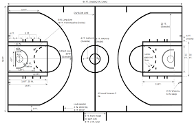 basketball solution conceptdraw