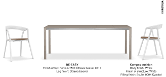 monday idea u2013 kitchen idea be easy u2013 table finish of top fenix
