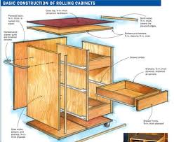 rolling tool storage cabinets need some design help for my rolling tool storage by climbon