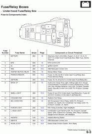 07 pt cruiser fuse box diagram 07 wiring diagrams