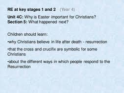 why is easter important to christians by cordeycornflakes