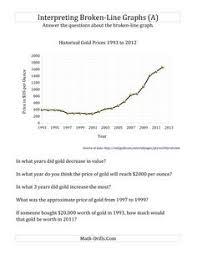 line graph worksheet link http www superteacherworksheets com