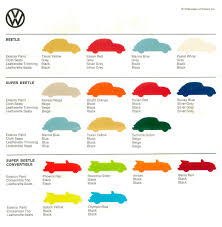 volkswagen beetle colors 2016 vw beetle color sheet 1973 volkswagen of america via thesamba