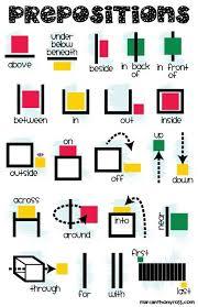 71 best prepositions voorzetsels leren images on pinterest