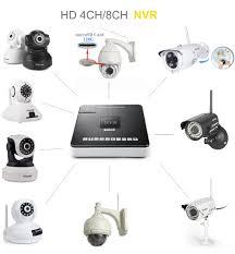 Sricam 720p Hd Mini Spy Camera Hidden With Remote Control Android