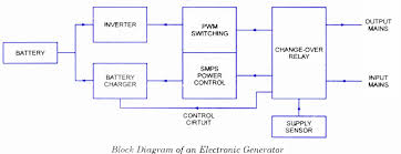 ups uninterruptable power supplies electronic circuits and
