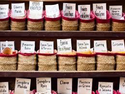how to clean out your spice cabinet and organize it u2014for good