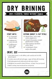 whole foods fresh turkeys thanksgiving 122 best images about thanksgiving on pinterest turkey recipes
