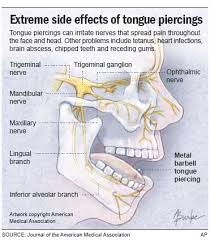 healthy living refrain from tongue piercing to avoid gapped teeth