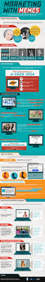 Success Meme Generator - infographic how to launch a successful meme caign