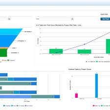 project management status dashboard template regarding multiple