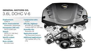 chevy camaro engine specs 2016 winner general motors 3 6l dohc v 6 2016 content from