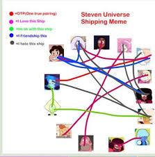 I Ship It Meme - steven universe shipping meme by luna runa on deviantart