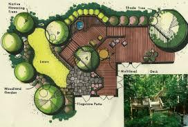 design process landscape architect laura moore landscape architect