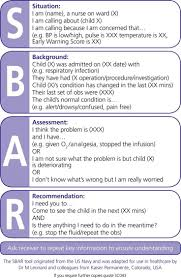 Floor Nurse by Top 25 Best Nurse Report Sheet Ideas On Pinterest Sbar Nurse