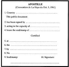 Sle Request Letter For Certification Of Membership Apostille Cover Letter 28 Images Apostille Cover Letter Us