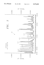 patent us5273638 nucleotide sequence determination employing