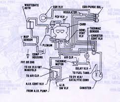 Boost Controller Wiring Diagram Before Black Turbo Notes
