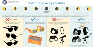 Can You Go Blind By Looking At The Sun Staring At The Sun During The Eclipse Can Damage Your Eyes Here U0027s