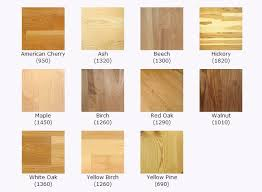 great hardwood flooring species choosing the right hardwood