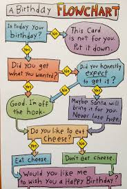 humorous birthday cards humorous birthday cards my