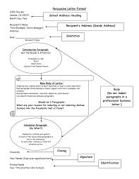 research paper design