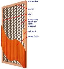 Hollow Interior Door Hollow Core Door Masonite Lauan 1 3 8 Interior Hollow Core Door