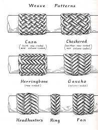 Free Wood Carving Patterns For Walking Sticks by 54 Best Walking Sticks Images On Pinterest Walking Sticks
