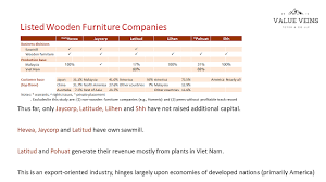 Furniture Companies by Mining Value In Wooden Furniture Companies Yeong Sheng Tey