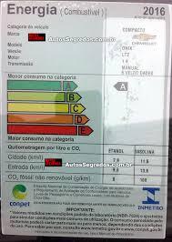 Chevrolet se rende ao Programa Brasileiro de Etiquetagem veicular ...