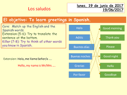early years spanish resources greetings