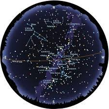 what does the bible say about horoscopes and astrology the