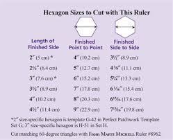 hexagon ruler at from marti featuring quilting with the perfect
