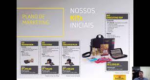 Famosos Quais são os Kits Iniciais da Hinode e as Vantagens do Kit Top  &DS72