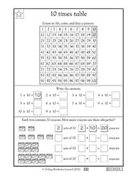 3rd grade math worksheets 10 times tables greatschools