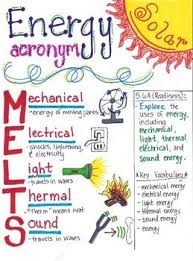 this forms of energy poster is designed to aide students in
