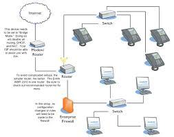 home wiring diagram vonage wiring diagrams instruction