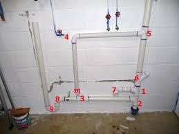 basement bathroom plumbing decoration basement bathroom plumbing