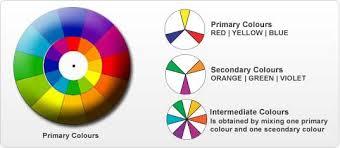 simple color wheel chart colours colors colour chart colour