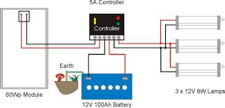 solar lighting system example