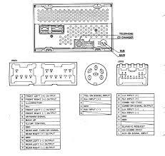 Saab 9 3 Stereo Wiring Diagram Panasonic Radio Wiring Diagram Wordoflife Me