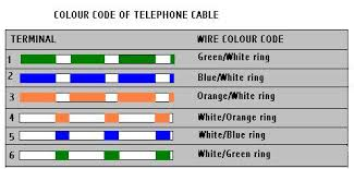avaya definity telephone wiring all about wiring diagram